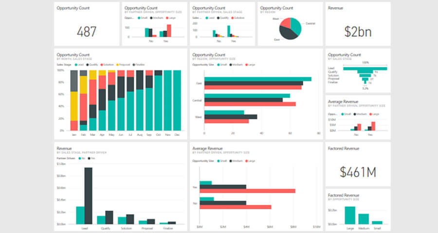 get everything in power bi tool