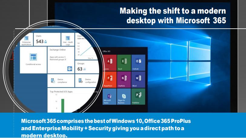 Microsoft Modern Desktop