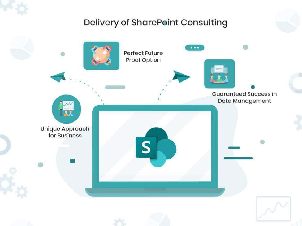 microsoft sharepoint consulting partner