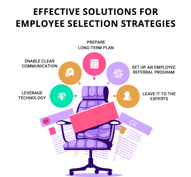 effective solutions for employee selection strategies
