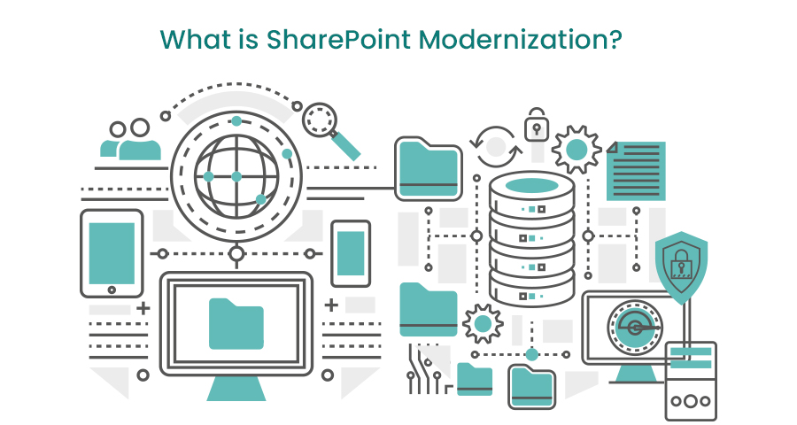 what is sharepoint modernization